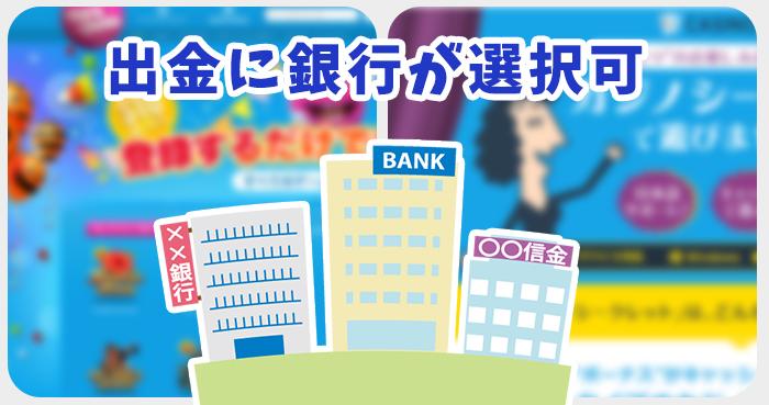 出金に銀行が選択できるのはベラジョンカジノ系列とカジノシークレット