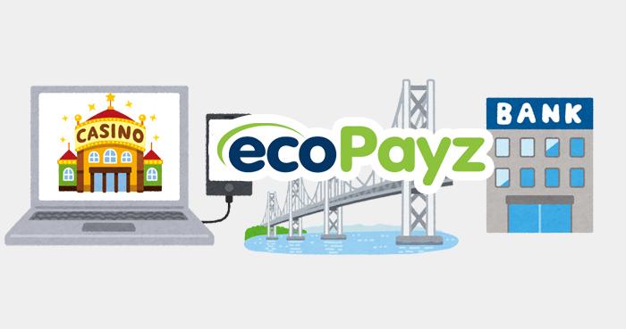 ecoPayz(エコペイズ)はオンラインカジノと銀行口座の仲介役
