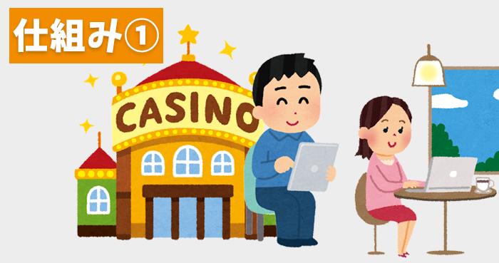 【仕組み①】オンラインカジノ会社の役割
