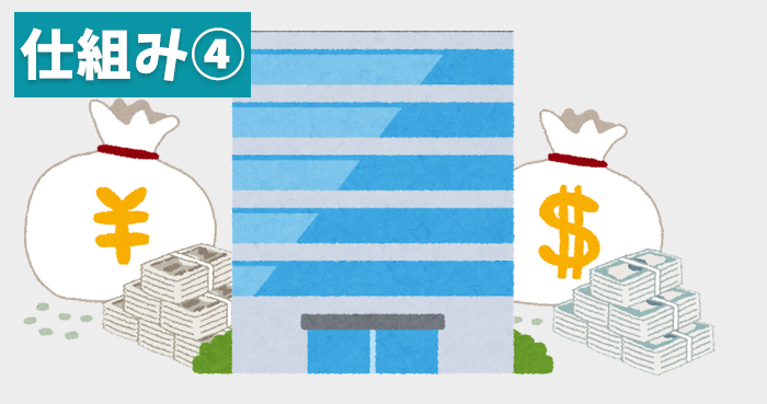 【仕組み④】資金決済会社の役割
