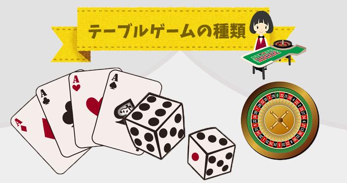 オンラインカジノで遊べるテーブルゲームの種類