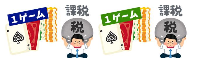 【基礎知識】課税されるタイミングは1ゲーム毎!?