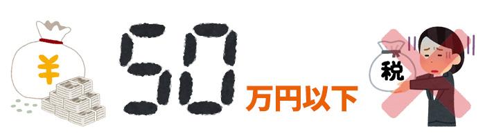 一年間の利益が50万円を超えてなければ納税の必要はない!?
