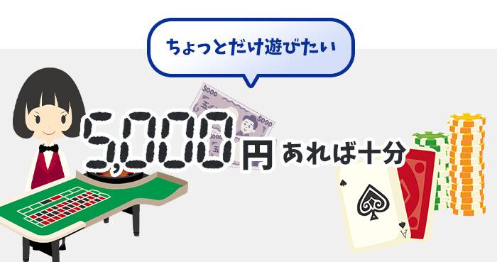 ちょっとだけ遊びたいのであれば5000円あれば十分