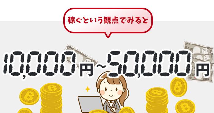 オンラインカジノで稼ぐという観点でみると1万円~5万円