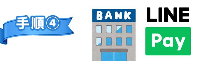 手順4.RMT業者からお金(対価)を受け取る