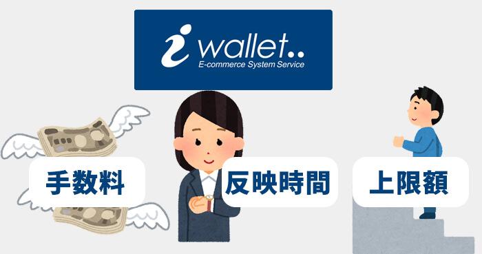 iWallet(アイウォレット)の各出金方法の手数料・反映時間・上限額