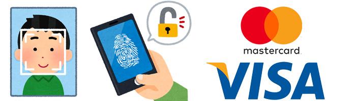 クレジットカードの3Dセキュア認証