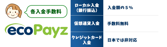 ecoPayz(エコペイズ)の入金手数料