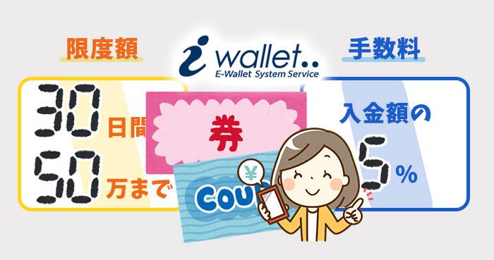 iWallet(アイウォレット)バウチャー購入の限度額と決済手数料