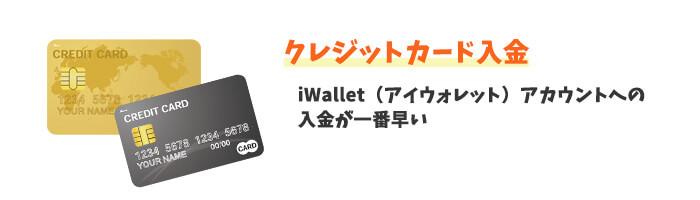 iWallet(アイウォレット)のクレジットカード入金