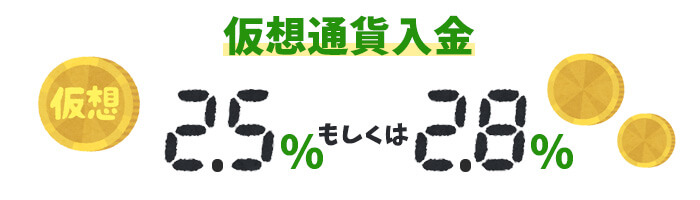 iWallet(アイウォレット)の仮想通貨入金手数料