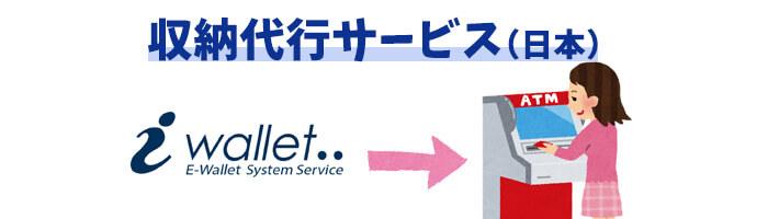 iWallet(アイウォレット)の収納代行サービス