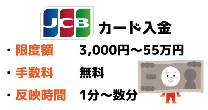 188BETのJCBカード入金:限度額と手数料・反映時間