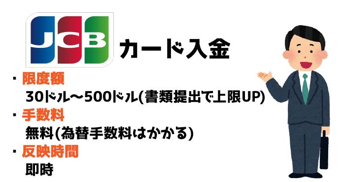 エンパイアカジノのJCBカード入金:限度額と手数料・反映時間
