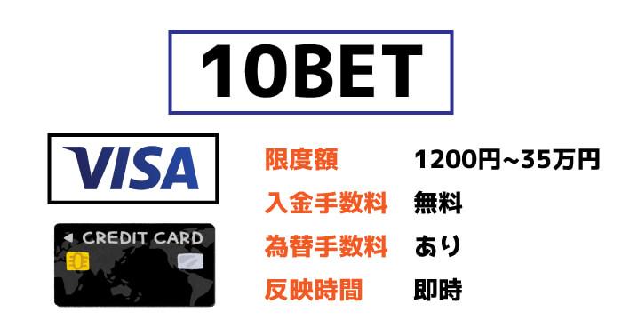 10BETのVISAカード入金:限度額と手数料・反映時間