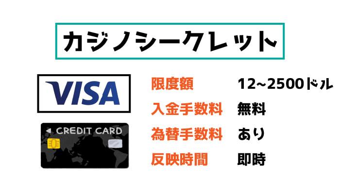 CASINO SECRET(カジノシークレット)のVISA入金:限度額と手数料・反映時間