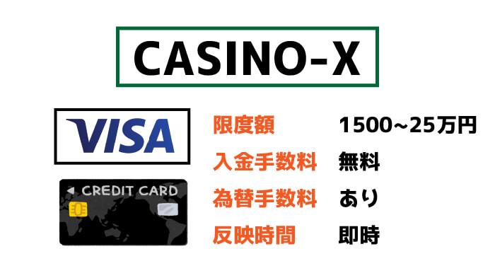 CASINO-X(カジノエックス)のVISA入金:限度額と手数料・反映時間