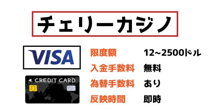 チェリーカジノのVISA入金:限度額と手数料・反映時間