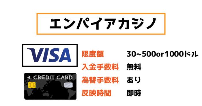 エンパイアカジノのVISA入金:限度額と手数料・反映時間
