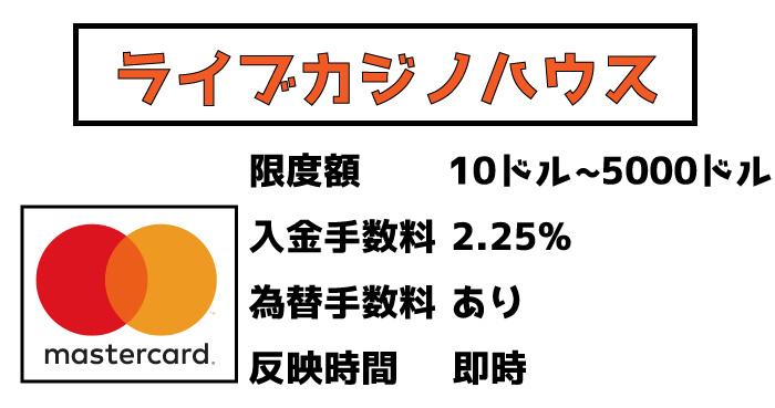 ライブカジノハウスのMasterCard(マスターカード)入金:限度額や手数料、反映時間