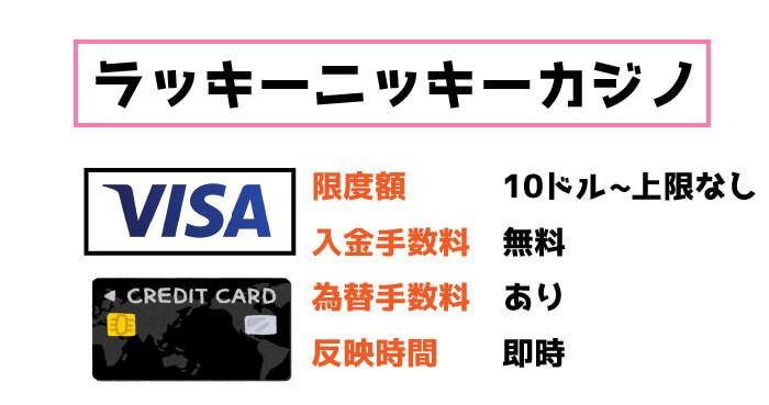 ラッキーニッキーカジノのVISA入金:限度額と手数料・反映時間