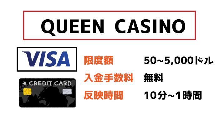 QUEEN CASINO(クイーンカジノ)の銀行振込:限度額と手数料・反映時間