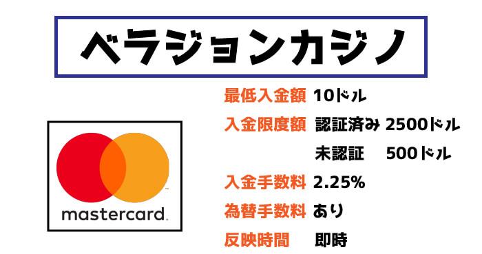 ベラジョンカジノのMasterCard(マスターカード)入金:限度額と手数料・反映時間